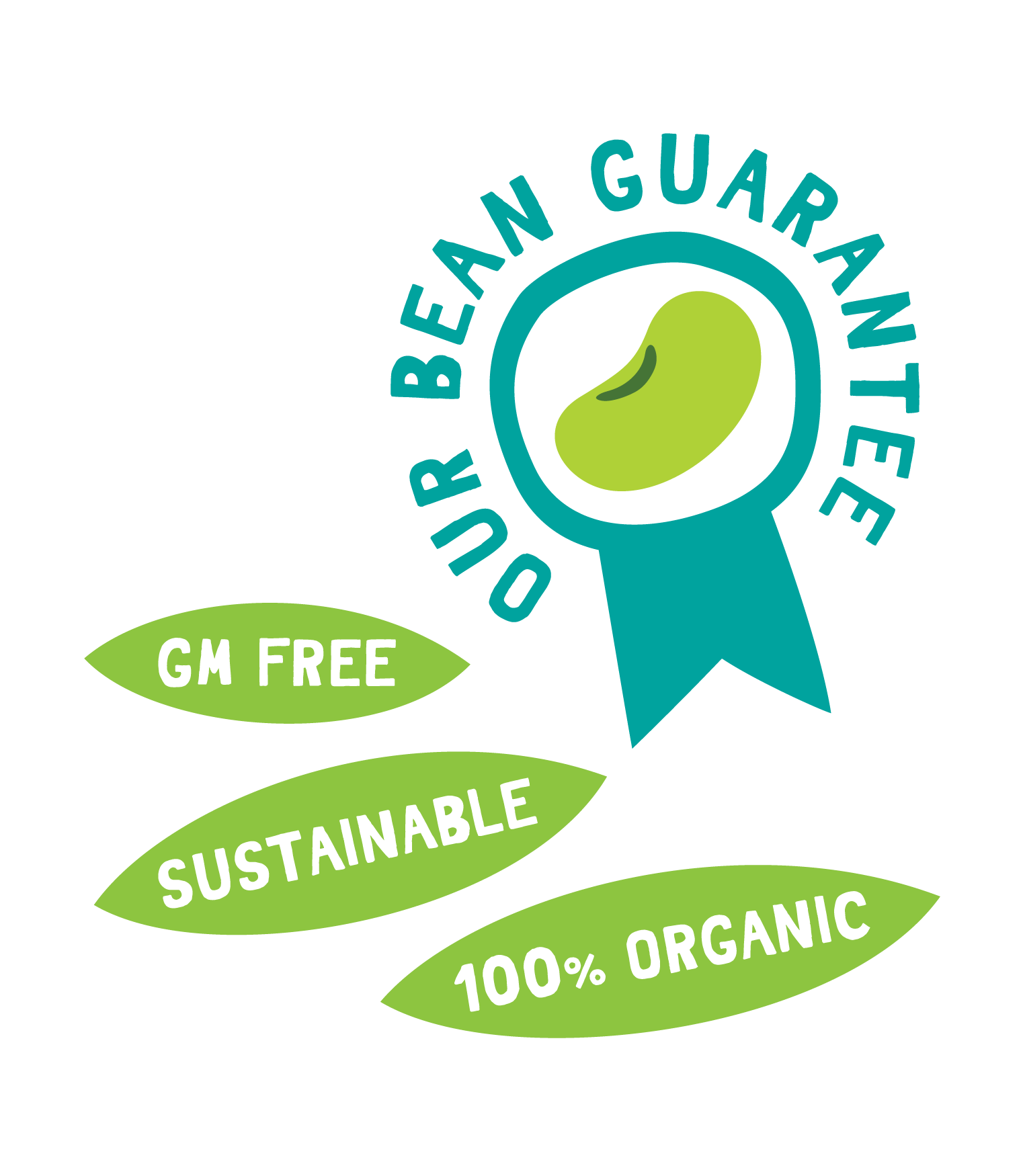 Our soya beans are GM free, sustainable and organic
